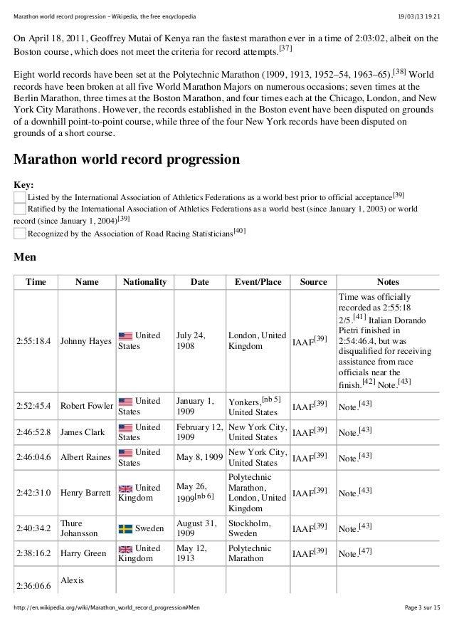 Marathon world record progression - Wikipedia, the free encyclopedia  19/03/13 19:21  On April 18, 2011, Geoffrey Mutai of...