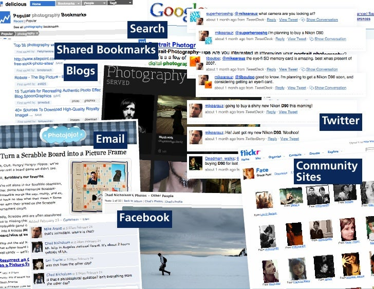 Search Shared Bookmarks  Blogs                                               Twitter          Email                       ...