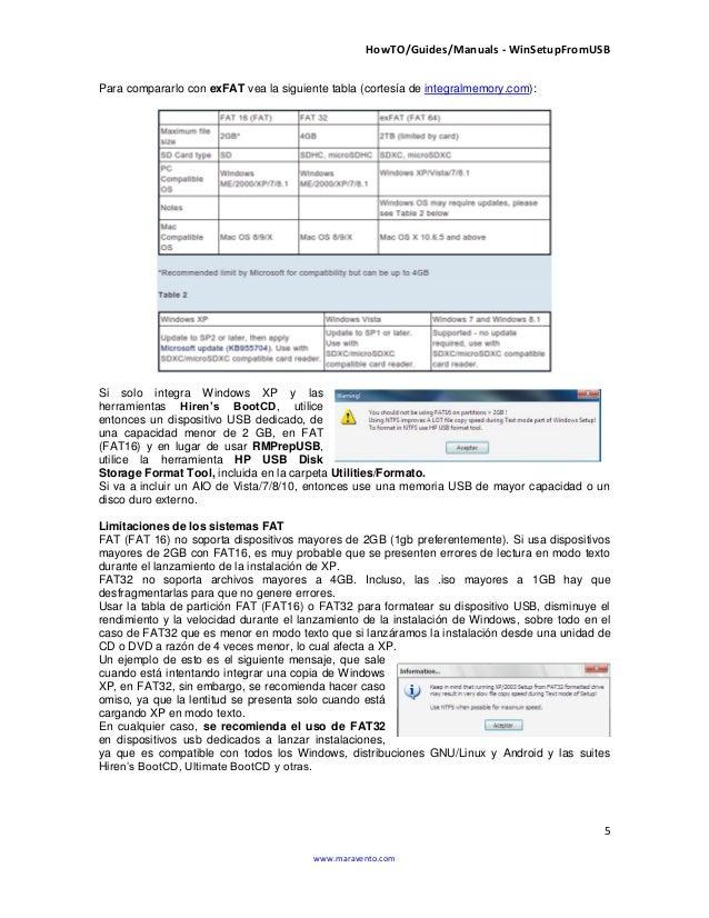 HowTO/Guides/Manuals - WinSetupFromUSB 5 www.maravento.com Para compararlo con exFAT vea la siguiente tabla (cortesía de i...