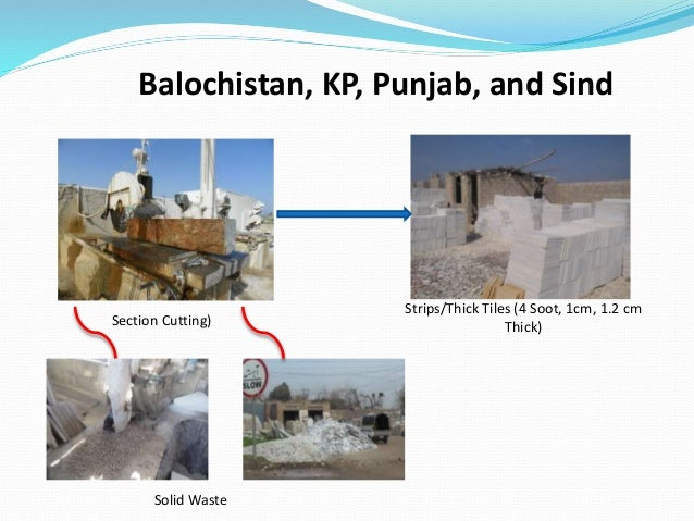 Section Cutting) Strips/Thick Tiles (4 Soot, 1cm, 1.2 cm Thick) Solid Waste Balochistan, KP, Punjab, and Sind