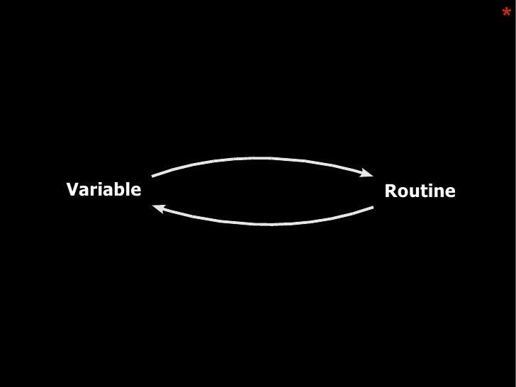 agile methods vs process oriented software Free essay: agile methods vs process-oriented software development subject - cmt 624: software and data management lecturer – dr wendy k ivins & dr.