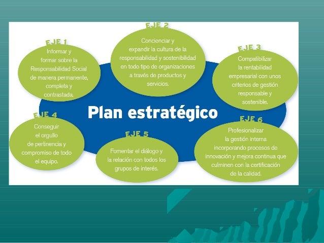 POSICIONAMIENTO DE UNA MARCAPOSICIONAMIENTO DE UNA MARCA Eslogan adecuadoEslogan adecuado: La finalidad del eslogan es que...