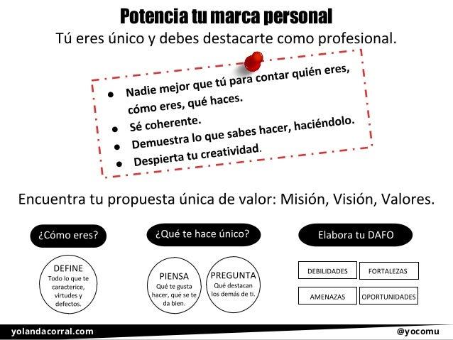 Marca personal y LinkedIn ¿cómo aprovecharlo de manera profesional? Slide 3