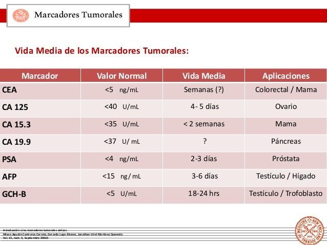 Resultado de imagen para marcadores tumorales