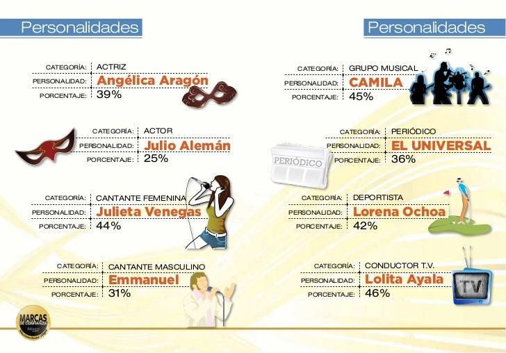 Personalidades                                                      Personalidades    CATEGORÍA:     ACTRIZ               ...