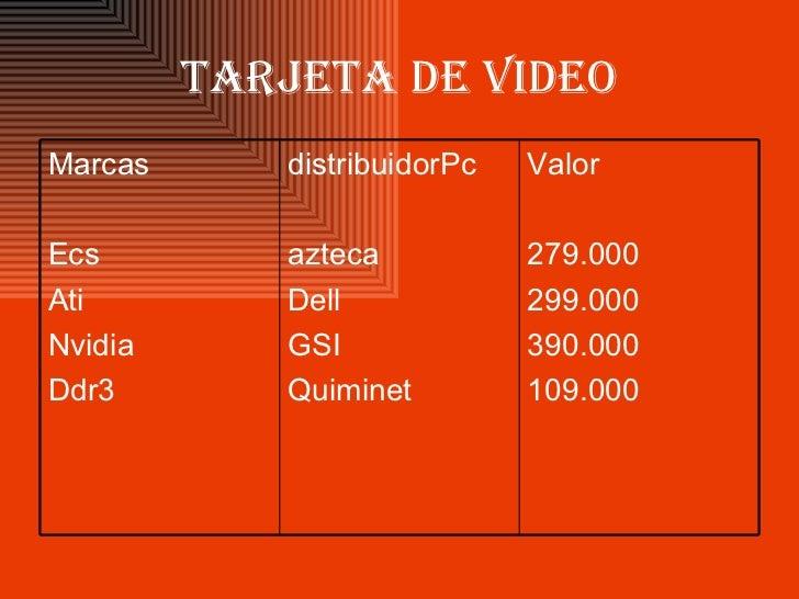 Marcas Distribuidores Y Precios De La Computadora