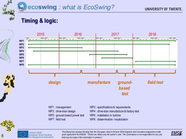 Ecoswing: Een windturbine met een supergeleidende generator