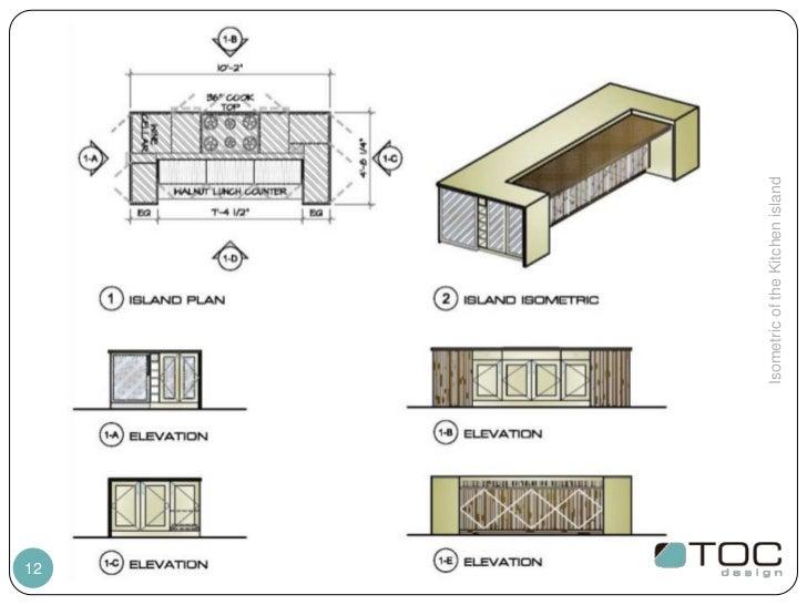 Kitchen Island Elevation kitchen remodeltoc design