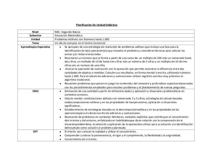 Planificación De Unidad Didáctica        Nivel            NB1- Segundo Básico      Subsector          Educación Matemática...
