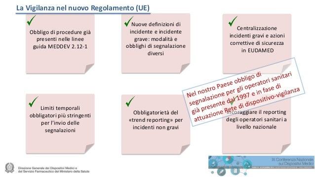 La Vigilanza nel nuovo Regolamento (UE) Nuove definizioni di incidente e incidente grave: modalità e obblighi di segnalazi...