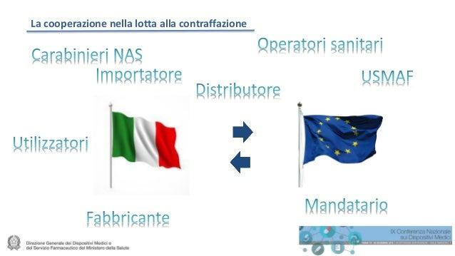 La cooperazione nella lotta alla contraffazione
