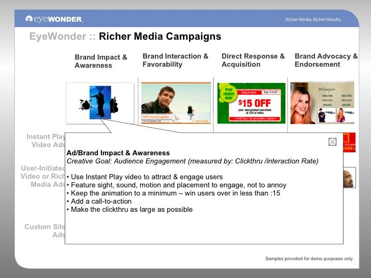 Brand Impact & Awareness Brand Interaction & Favorability Direct Response & Acquisition  Brand Advocacy & Endorsement Samp...