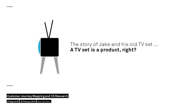 The story of Jake and his old TV set … A TV set is a product, right? UX Riga 2016 Customer Journey Mapping and CX Research...