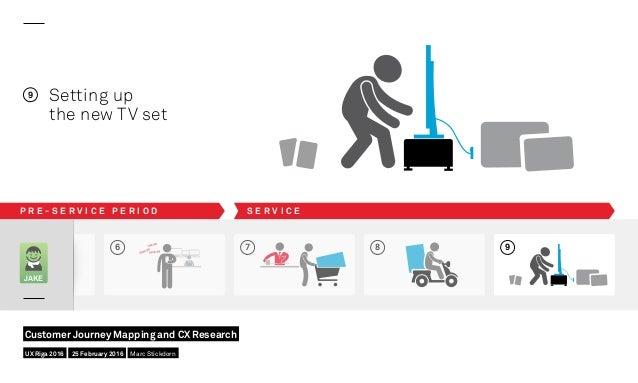 6 7 8 JAKE 9 Setting up the new TV set 9 P R E - S E R V I C E P E R I O D S E R V I C E UX Riga 2016 Customer Journey Map...
