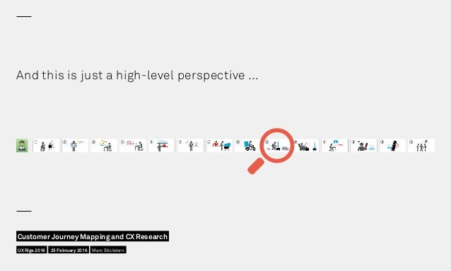 And this is just a high-level perspective … UX Riga 2016 Customer Journey Mapping and CX Research 25 February 2016 Marc St...