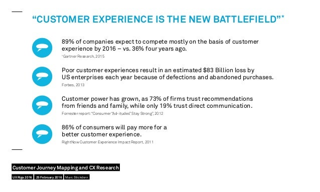 89% of companies expect to compete mostly on the basis of customer experience by 2016 – vs. 36% four years ago. * Gartner ...