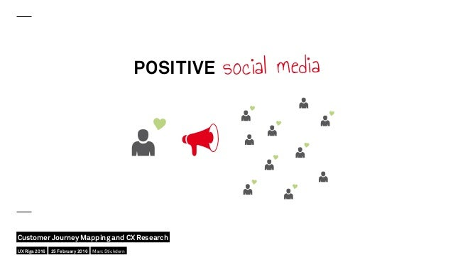 POSITIVE social media UX Riga 2016 Customer Journey Mapping and CX Research 25 February 2016 Marc Stickdorn