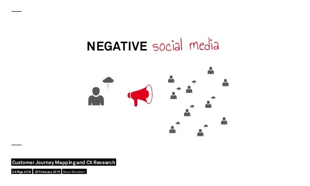 NEGATIVE social media UX Riga 2016 Customer Journey Mapping and CX Research 25 February 2016 Marc Stickdorn