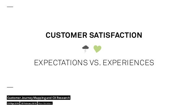 CUSTOMER SATISFACTION EXPECTATIONS VS. EXPERIENCES UX Riga 2016 Customer Journey Mapping and CX Research 25 February 2016 ...