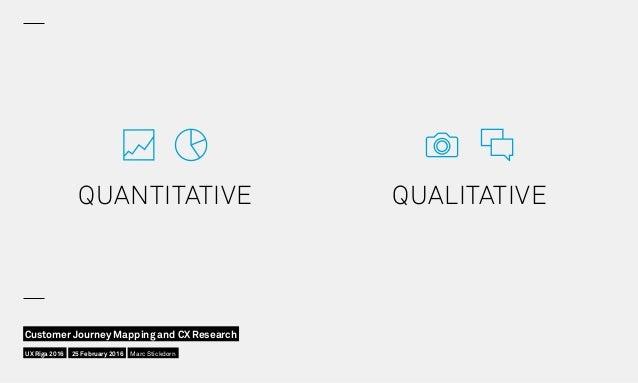 QUALITATIVE   QUANTITATIVE   UX Riga 2016 Customer Journey Mapping and CX Research 25 February 2016 Marc Stickdorn