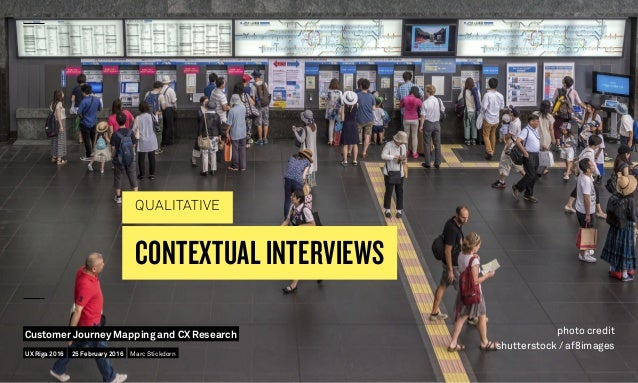 CONTEXTUAL INTERVIEWS QUALITATIVE photo credit shutterstock / af8images UX Riga 2016 Customer Journey Mapping and CX Resea...