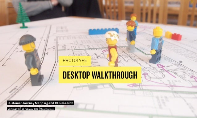DESKTOP WALKTHROUGH PROTOTYPE UX Riga 2016 Customer Journey Mapping and CX Research 25 February 2016 Marc Stickdorn