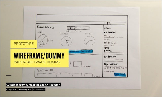 WIREFRAME/DUMMY PAPER/SOFTWARE DUMMY PROTOTYPE UX Riga 2016 Customer Journey Mapping and CX Research 25 February 2016 Marc...