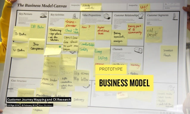 BUSINESS MODEL PROTOTYPE UX Riga 2016 Customer Journey Mapping and CX Research 25 February 2016 Marc Stickdorn
