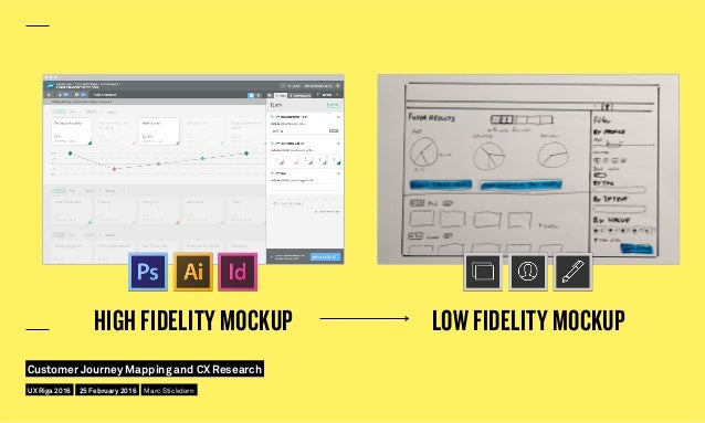 HIGH FIDELITY MOCKUP LOW FIDELITY MOCKUP UX Riga 2016 Customer Journey Mapping and CX Research 25 February 2016 Marc Stick...