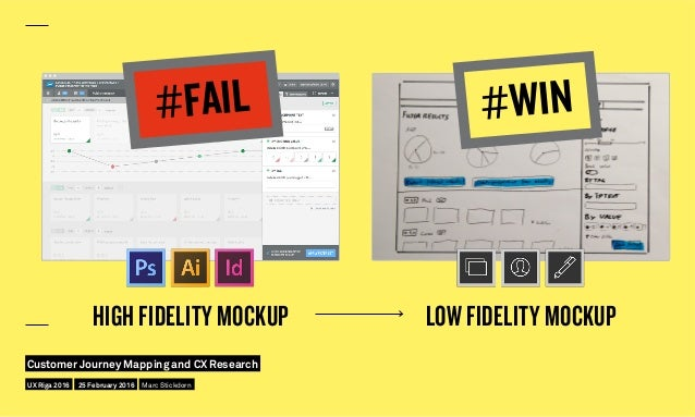 HIGH FIDELITY MOCKUP LOW FIDELITY MOCKUP #WIN#FAIL UX Riga 2016 Customer Journey Mapping and CX Research 25 February 2016 ...