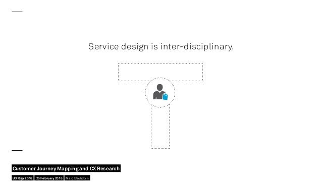 Service design is inter-disciplinary. UX Riga 2016 Customer Journey Mapping and CX Research 25 February 2016 Marc Stickdorn