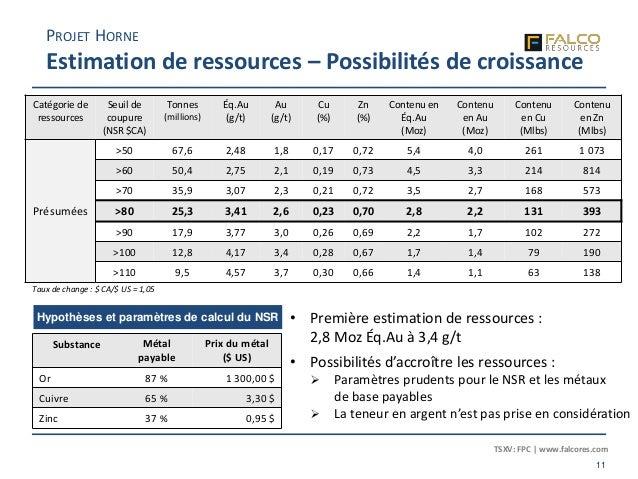 TSXV: FPC | www.falcores.com 11 ENV_B ENV_C ENV_D Hypothèses et paramètres de calcul du NSR • Première estimation de resso...