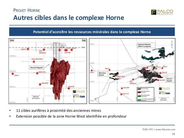 TSXV: FPC | www.falcores.com 14 PROJET HORNE Autres cibles dans le complexe Horne Potentiel d'accroître les ressources min...