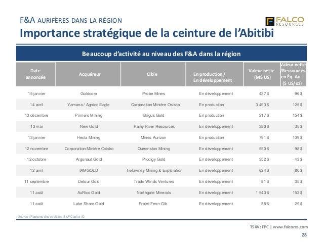 TSXV: FPC | www.falcores.com 28 Beaucoup d'activité au niveau des F&A dans la région Source : Rapports des sociétés, S&P C...