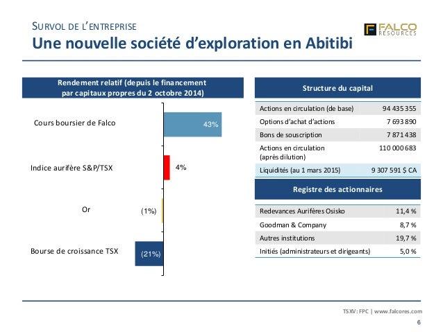 TSXV: FPC | www.falcores.com 6 Structure du capital Registre des actionnaires SURVOL DE L'ENTREPRISE Une nouvelle société ...
