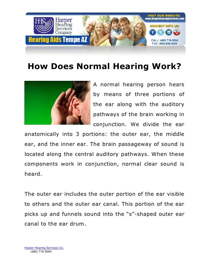 houg  How Does Normal Hearing Work?                              A normal hearing person hears                            ...