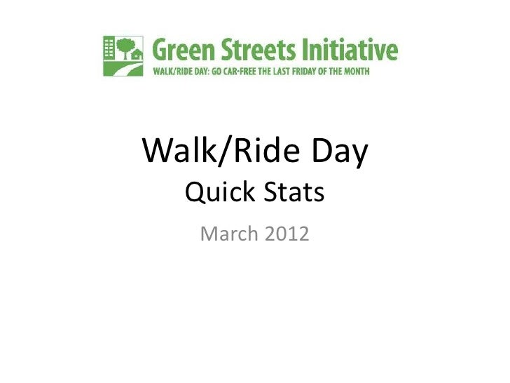 Walk/Ride Day  Quick Stats   March 2012