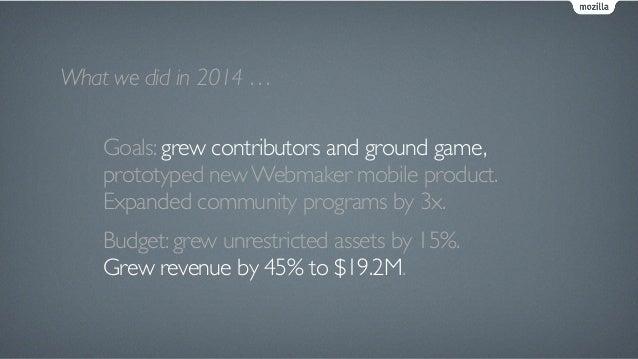 Mozilla March 2015 Board Deck Slide 3