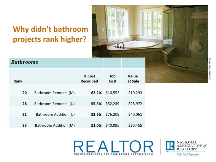 Bathroom Remodel Cost Vs Value cost vs. value webinar slides