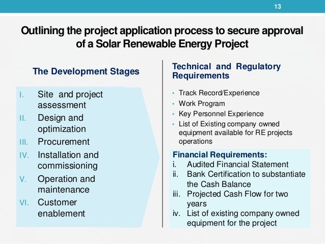 March 5 Solar Energy Investment Opportunities In The