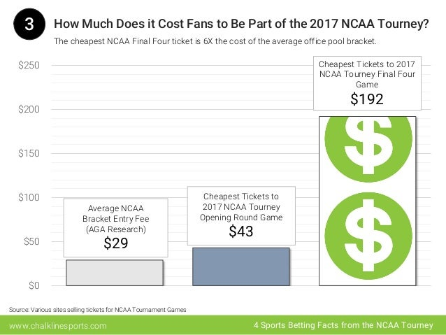 Chalk sports betting totalisator agency betting