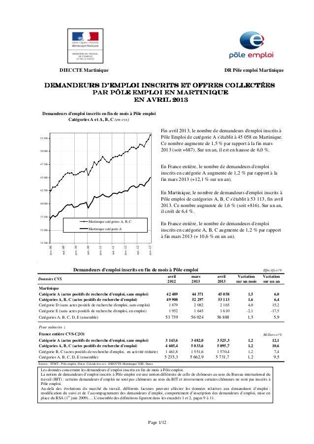 DIECCTE Martinique DR Pôle emploi Martinique4avril mars avril Variation Variation2012 2013 2013 sur un mois sur un anMarti...