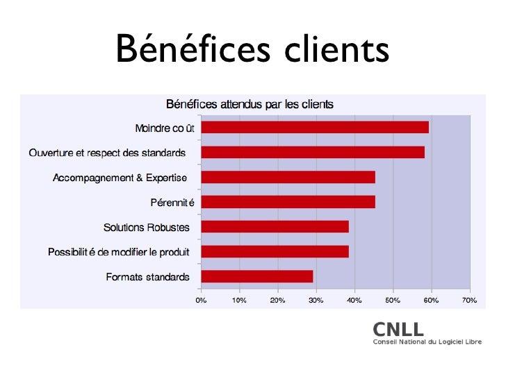 Bénéfices clients