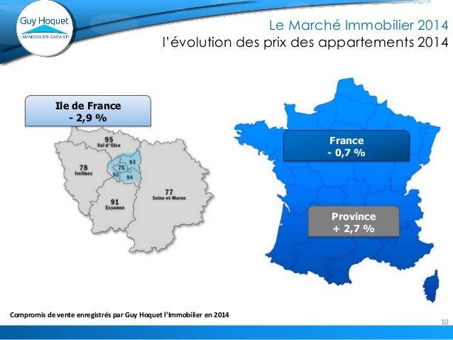10  Compromis au 30 juin 2014 dans le réseau GHI vs juin 2013  Le Marché Immobilier 2014  l'évolution des prix des apparte...