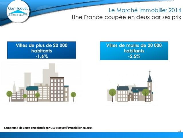 11  Compromis au 30 juin 2014 dans le réseau GHI vs juin 2013  Villes de plus de 20 000 habitants -1,6%  Villes de moins d...
