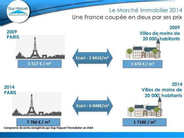 2009 PARIS  5 517 € / m²  1 676 € / m²  7 766 € / m²  1 718€ / m²  Ecart : 3 841€/m²  Ecart : 6 048€/m²  12  2014 PARIS  2...