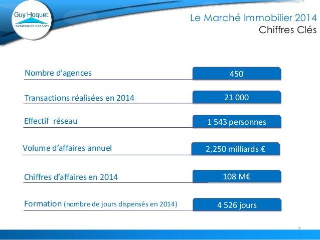 Chiffres d'affaires en 2014  2  108 M€  21 000  Transactions réalisées en 2014  4 526 jours  Formation (nombre de jours di...