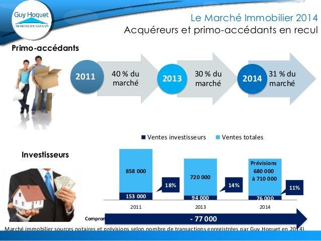 40 % du marché  Primo-accédants  30 % du marché  2013  31 % du marché  2014  Investisseurs  153 000  94 000  76 000  858 0...