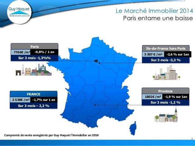 8  Le Marché Immobilier 2014  Paris entame une baisse  Ile-de-France hors Paris  3 307 € /m²  -2,6 % sur 1an  Sur 3 mois -...