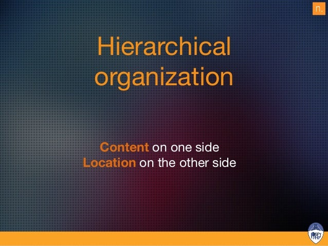Multiple locations capability Contents Locations Content ID: 30 Name: Home Type: Landing Page Content ID: 31 Name: Abou...